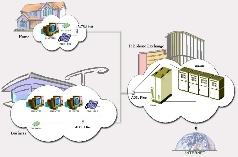 adsl-tech-big.jpg